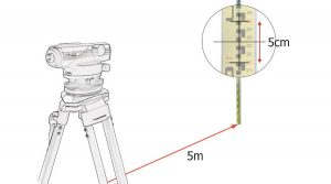 Auto level distance measurement